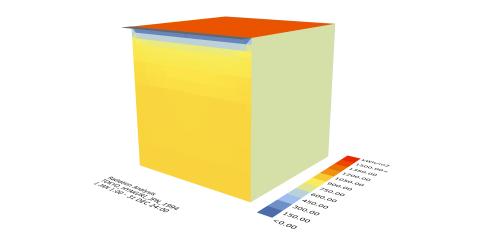 Solar Radiation 積算日射量