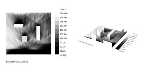 Sunlight & Shadow Analysis 日照・日影計算