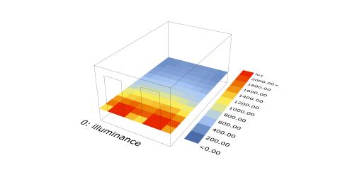 Daylight Analysis 光環境解析 Honeybee (Radiance)
